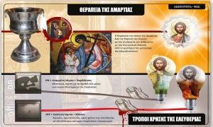 Η Οντολογία της Αμαρτίας